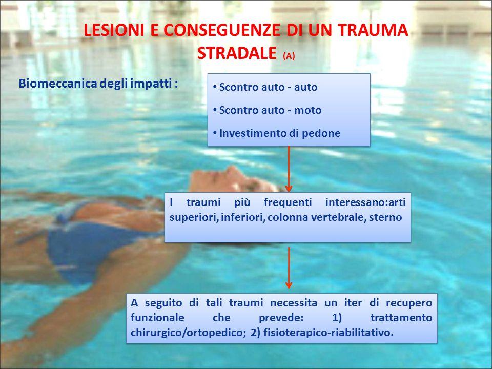 CONCLUSIONI Domanda iniziale Idroterapia o crenoterapia.