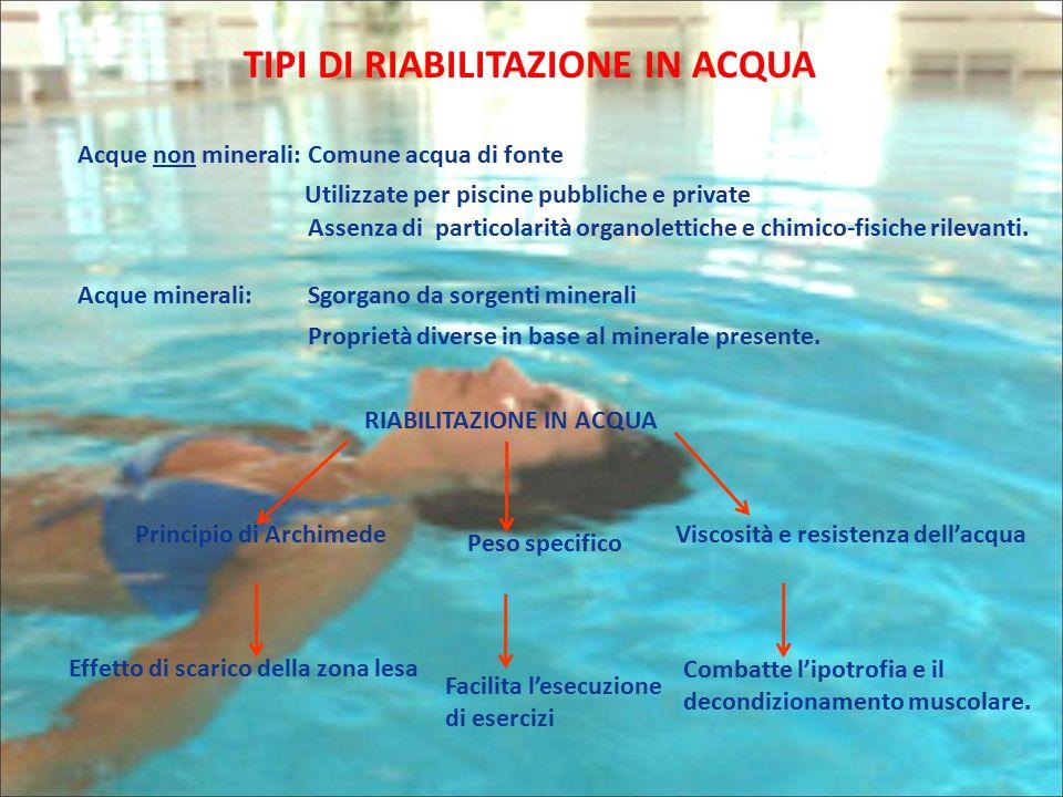 TIPI DI RIABILITAZIONE IN ACQUA Acque non minerali:Comune acqua di fonte Utilizzate per piscine pubbliche e private Assenza di particolarità organolet