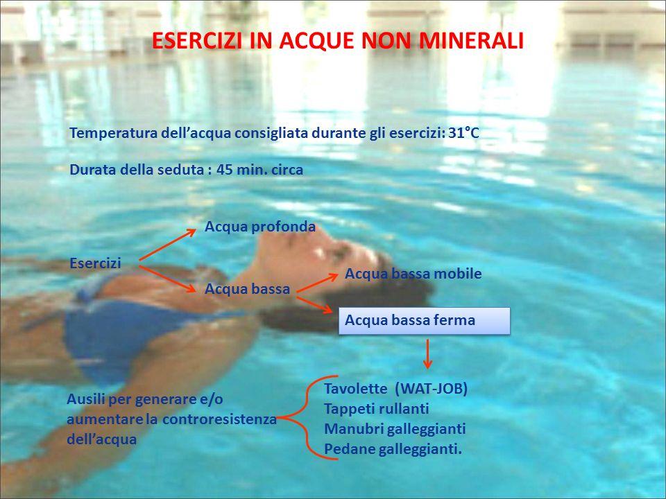 ESERCIZI IN ACQUE NON MINERALI Temperatura dell'acqua consigliata durante gli esercizi: 31°C Durata della seduta : 45 min. circa Esercizi Acqua profon