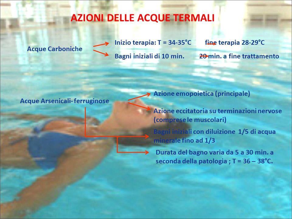 AZIONI DELLE ACQUE TERMALI Acque Carboniche Inizio terapia: T = 34-35°C fine terapia 28-29°C Bagni iniziali di 10 min. 20 min. a fine trattamento Acqu