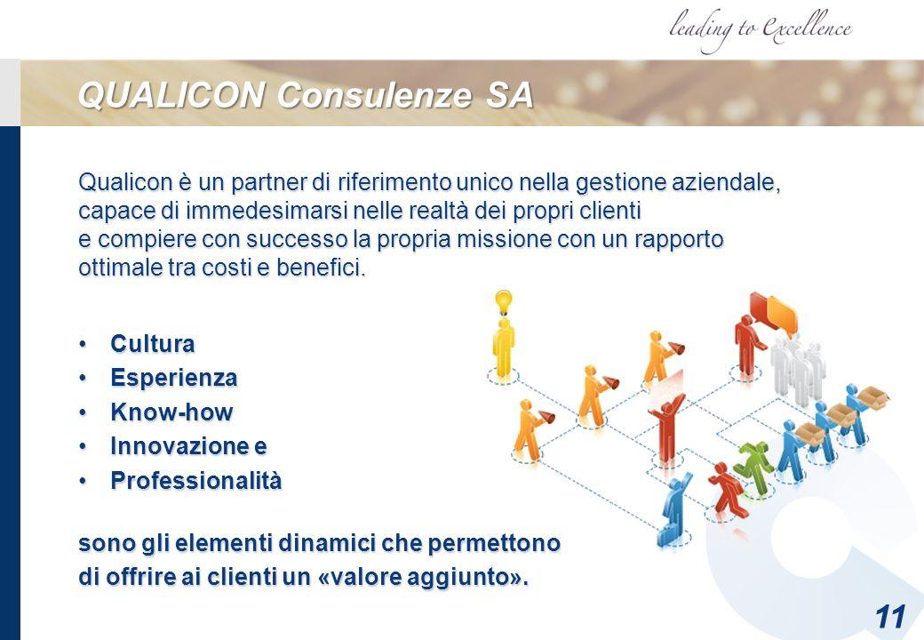 QUALICON Consulenze SA Qualicon è un partner di riferimento unico nella gestione aziendale, capace di immedesimarsi nelle realtà dei propri clienti e