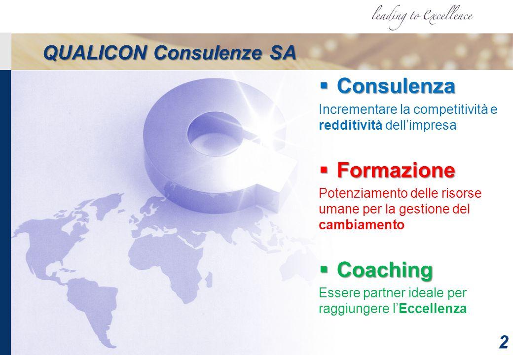  Consulenza Incrementare la competitività e redditività dell'impresa  Formazione Potenziamento delle risorse umane per la gestione del cambiamento 