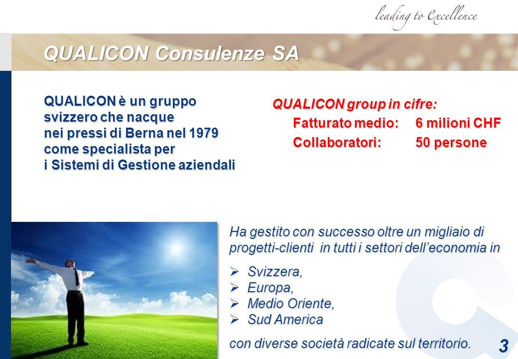QUALICON è un gruppo svizzero che nacque nei pressi di Berna nel 1979 come specialista per i Sistemi di Gestione aziendali 3 Ha gestito con successo o