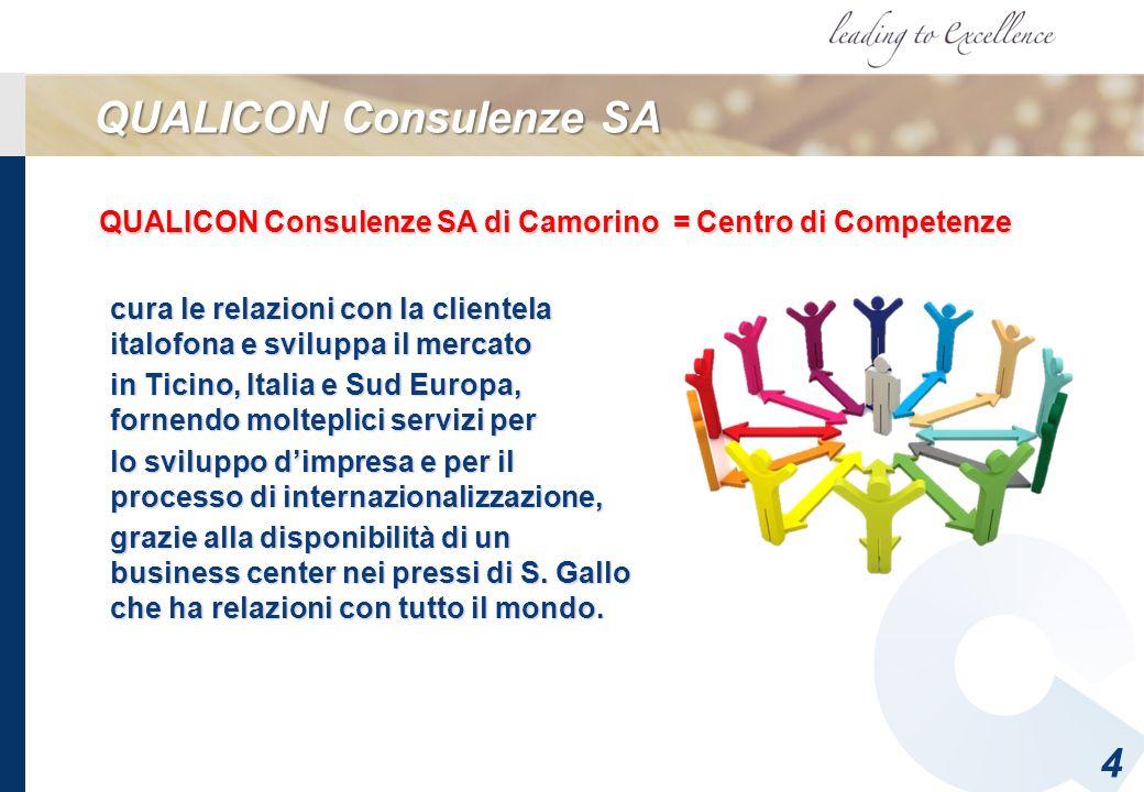 QUALICON Consulenze SA 4 QUALICON Consulenze SA di Camorino = Centro di Competenze cura le relazioni con la clientela italofona e sviluppa il mercato