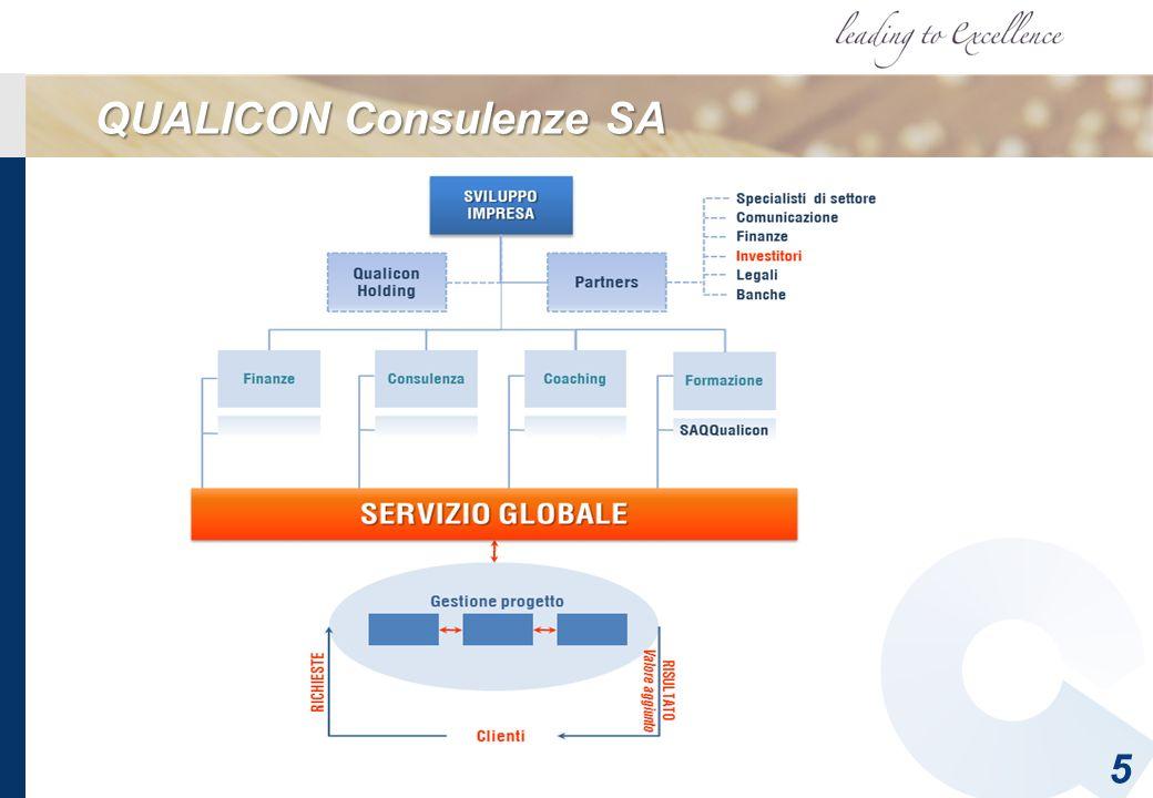 QUALICON Consulenze SA 5