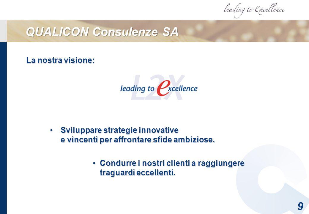 QUALICON Consulenze SA 9 La nostra visione: Sviluppare strategie innovative e vincenti per affrontare sfide ambiziose.Sviluppare strategie innovative