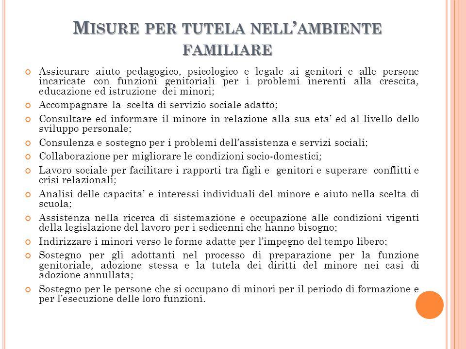 A FFIDAMENTO MINORILE FUORI FAMIGLIA 1.