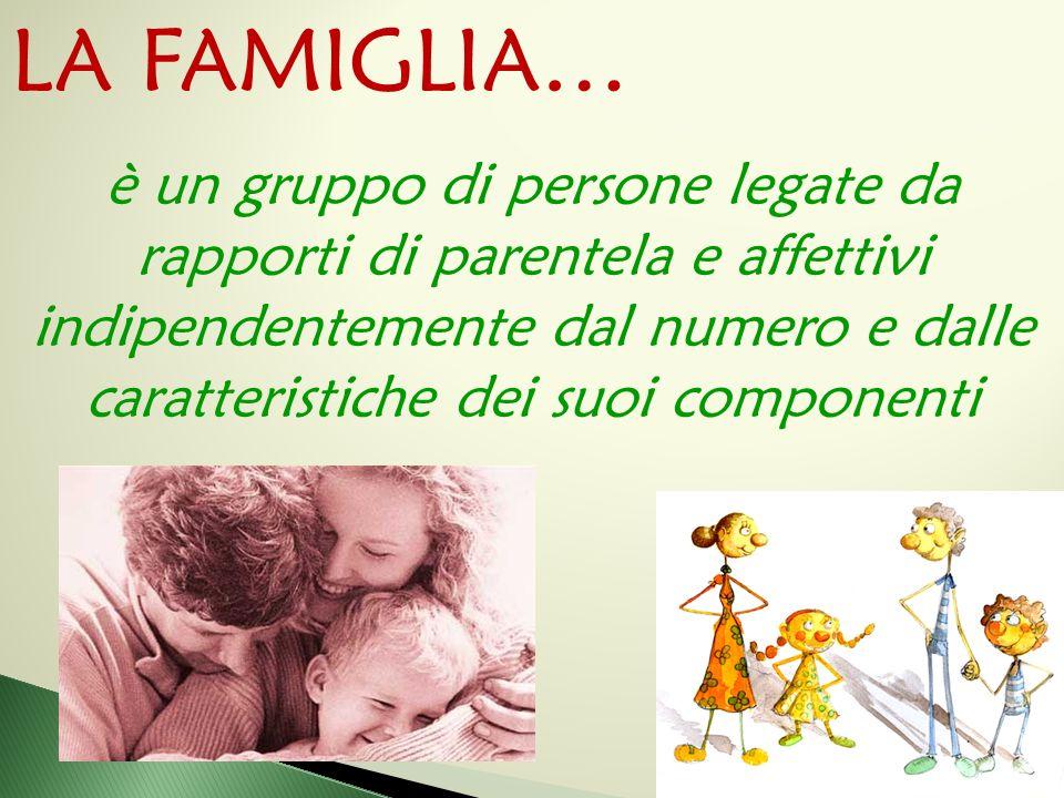 LA FAMIGLIA… è un gruppo di persone legate da rapporti di parentela e affettivi indipendentemente dal numero e dalle caratteristiche dei suoi componen
