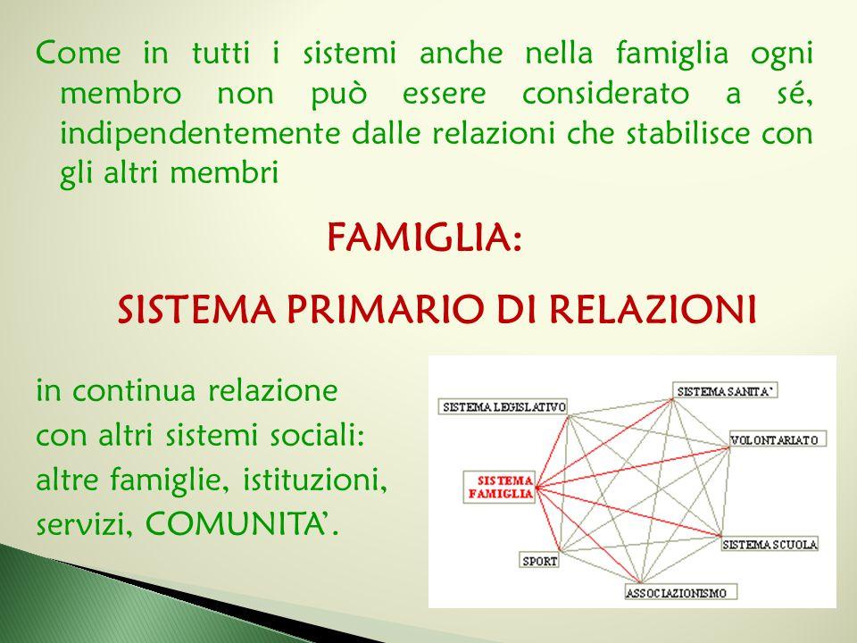 Come in tutti i sistemi anche nella famiglia ogni membro non può essere considerato a sé, indipendentemente dalle relazioni che stabilisce con gli alt
