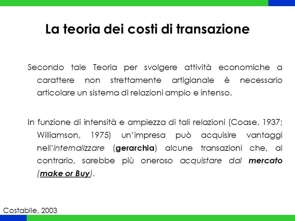 La teoria dei costi di transazione Secondo tale Teoria per svolgere attività economiche a carattere non strettamente artigianale è necessario articolare un sistema di relazioni ampio e intenso.