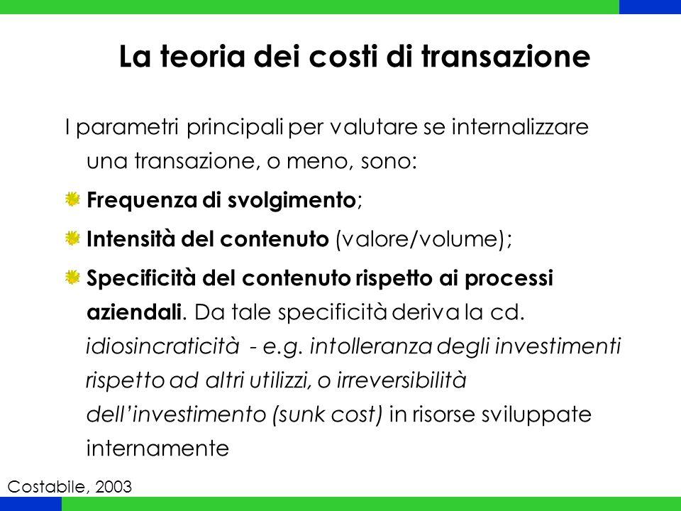 La teoria dei costi di transazione I parametri principali per valutare se internalizzare una transazione, o meno, sono: Frequenza di svolgimento ; Intensità del contenuto (valore/volume); Specificità del contenuto rispetto ai processi aziendali.
