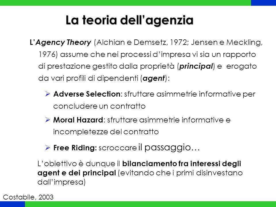 La teoria dell'agenzia L' Agency Theory (Alchian e Demsetz, 1972; Jensen e Meckling, 1976) assume che nei processi d'impresa vi sia un rapporto di pre