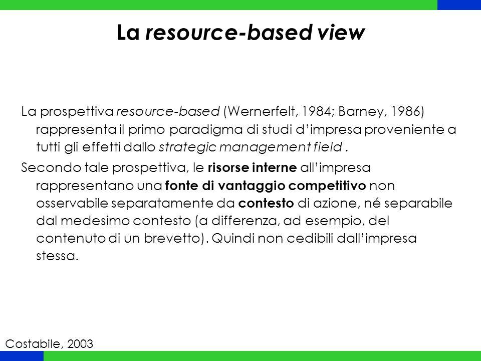 La resource-based view La prospettiva resource-based (Wernerfelt, 1984; Barney, 1986) rappresenta il primo paradigma di studi d'impresa proveniente a tutti gli effetti dallo strategic management field.