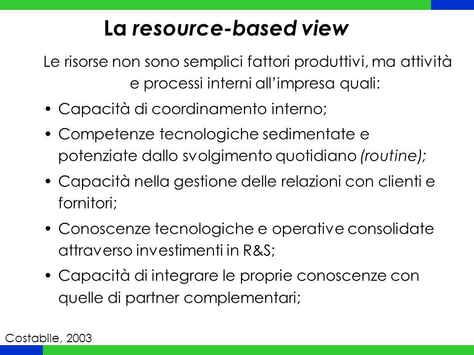 La resource-based view Le risorse non sono semplici fattori produttivi, ma attività e processi interni all'impresa quali: Capacità di coordinamento in