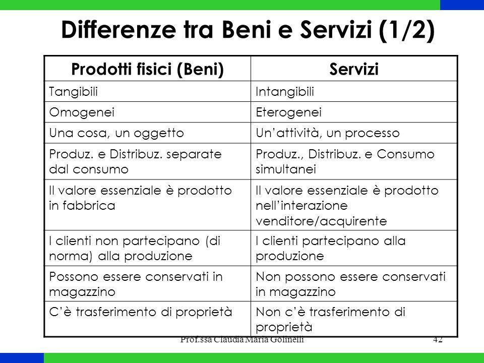 Prof.ssa Claudia Maria Golinelli42 Differenze tra Beni e Servizi (1/2) Prodotti fisici (Beni)Servizi TangibiliIntangibili OmogeneiEterogenei Una cosa,