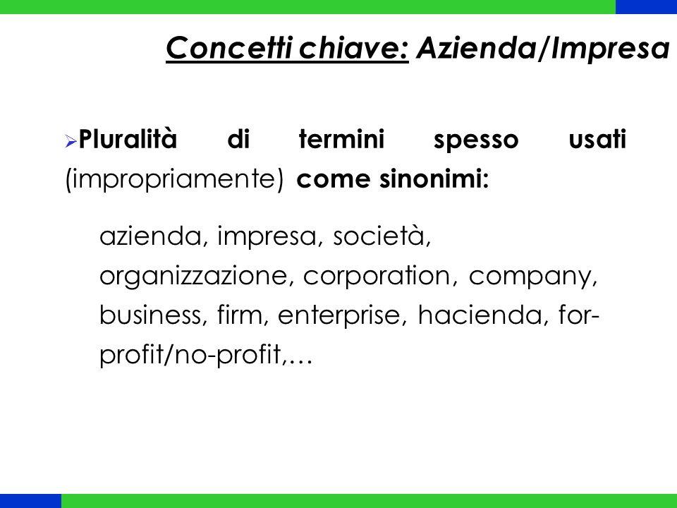 Concetti chiave: Azienda/Impresa  Pluralità di termini spesso usati (impropriamente) come sinonimi: azienda, impresa, società, organizzazione, corporation, company, business, firm, enterprise, hacienda, for- profit/no-profit,…