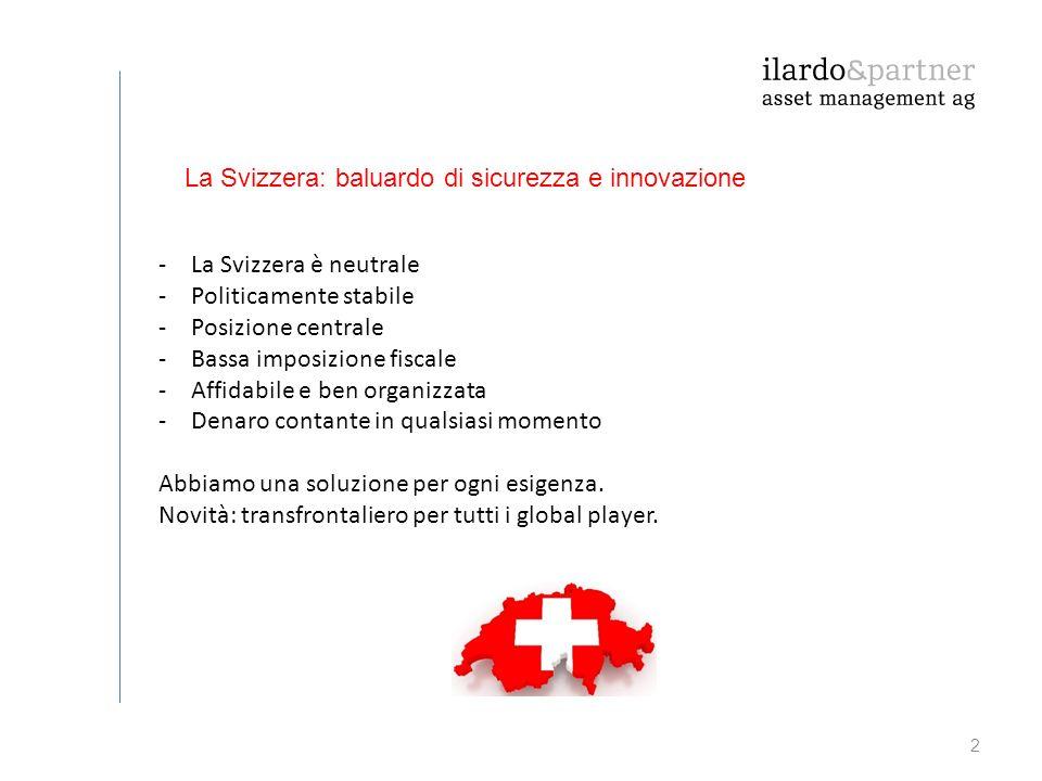 13 Schipfe 7 8001 Zurigo Svizzera Tel: +41 43 497 38 00 Fax:+41 43 497 38 04 Mail: ilardo@ilardoassetmgmt.ch www.ilardoassetmgmt.ch Copyright©2015 Ilardo & Partner Asset Management AG