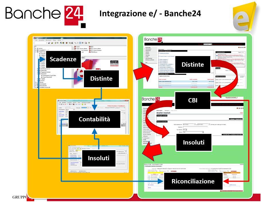 Integrazione e/ - Banche24 Scadenze Contabilità Riconciliazione Distinte Insoluti CBI Distinte Insoluti