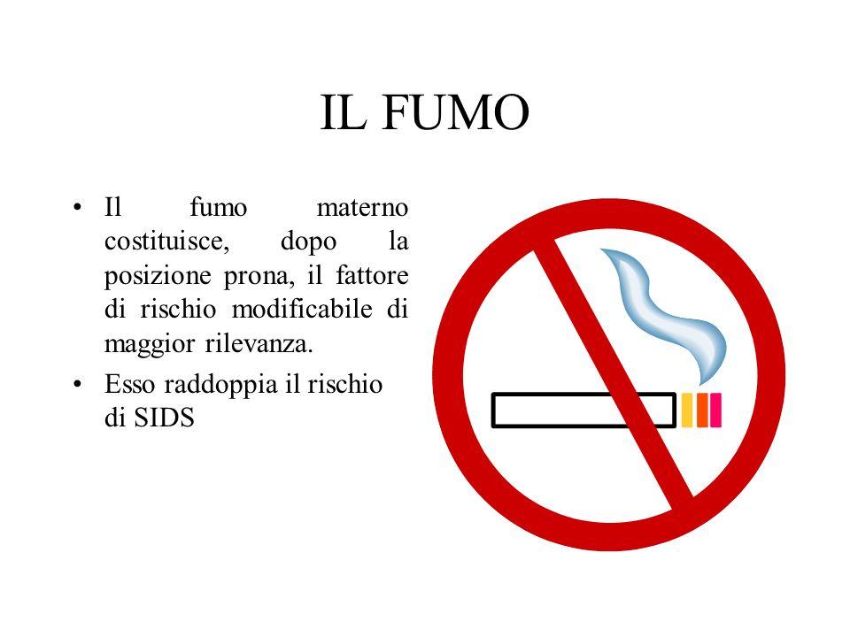 IL FUMO Il fumo materno costituisce, dopo la posizione prona, il fattore di rischio modificabile di maggior rilevanza.