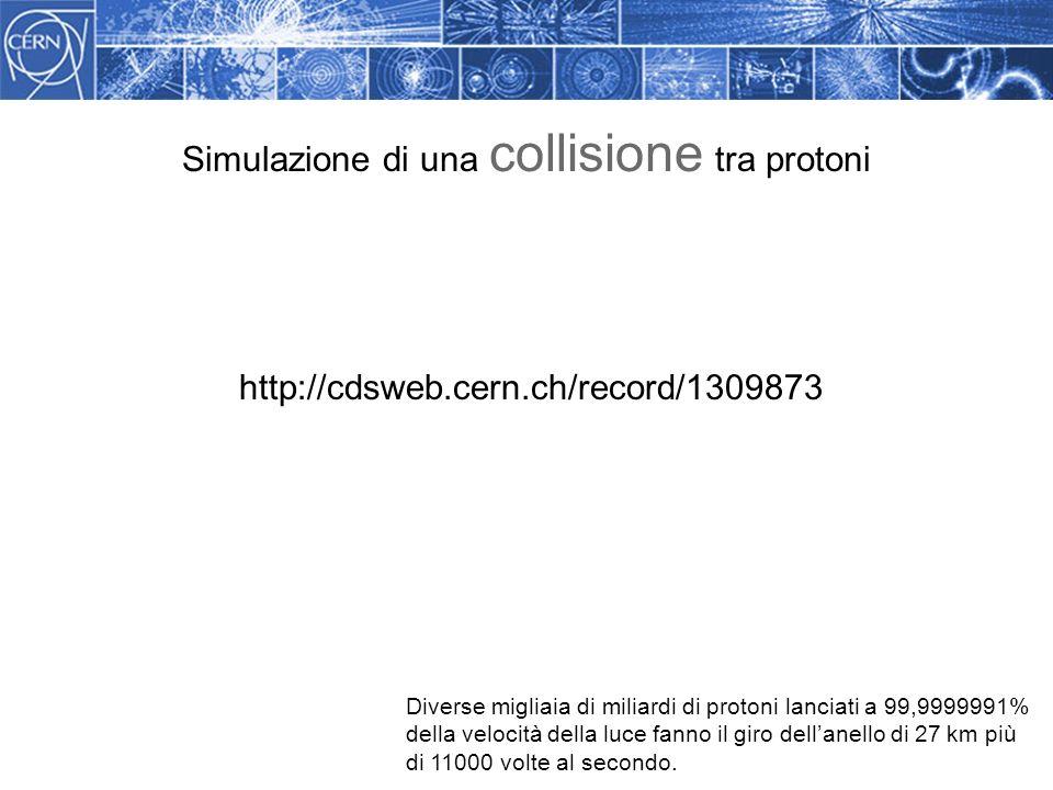 Methodology Simulazione di una collisione tra protoni Diverse migliaia di miliardi di protoni lanciati a 99,9999991% della velocità della luce fanno il giro dell'anello di 27 km più di 11000 volte al secondo.