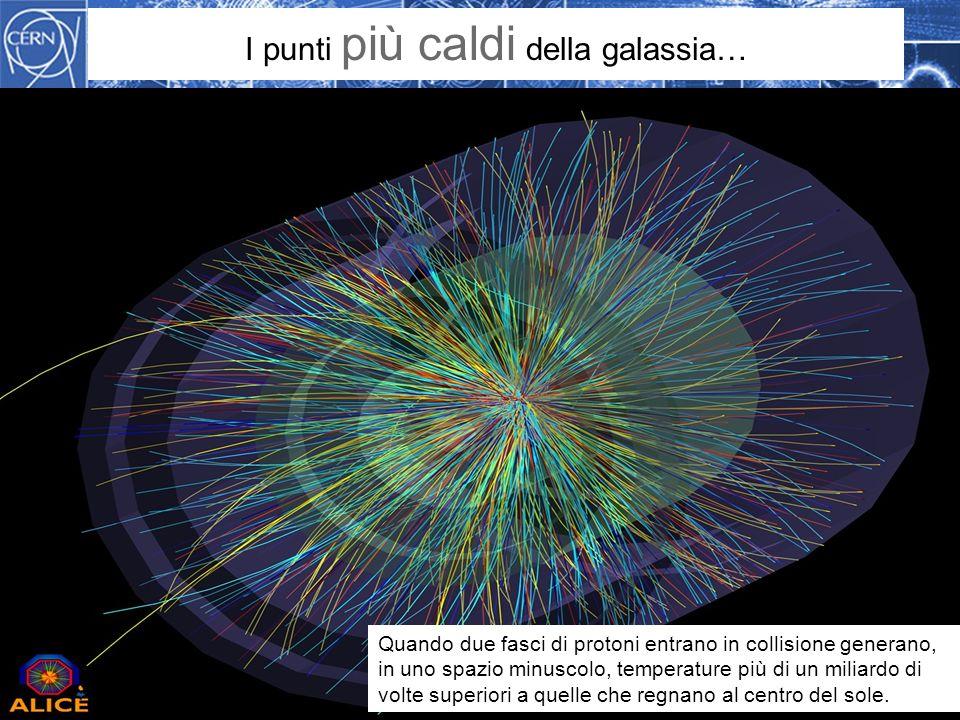 Methodology I punti più caldi della galassia… Quando due fasci di protoni entrano in collisione generano, in uno spazio minuscolo, temperature più di un miliardo di volte superiori a quelle che regnano al centro del sole.