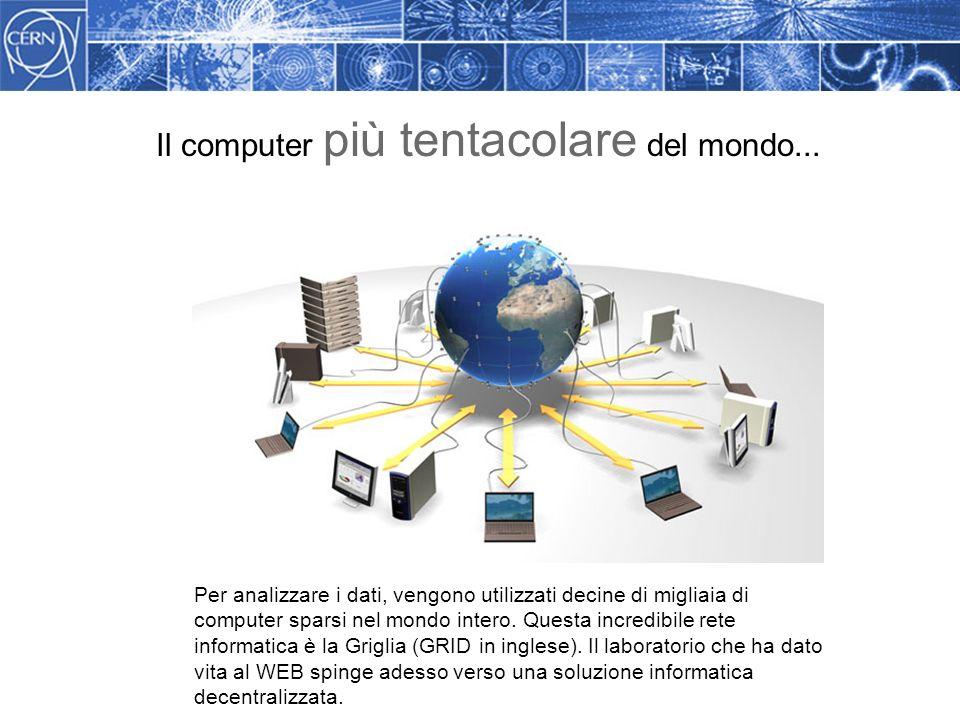 Methodology Per analizzare i dati, vengono utilizzati decine di migliaia di computer sparsi nel mondo intero.
