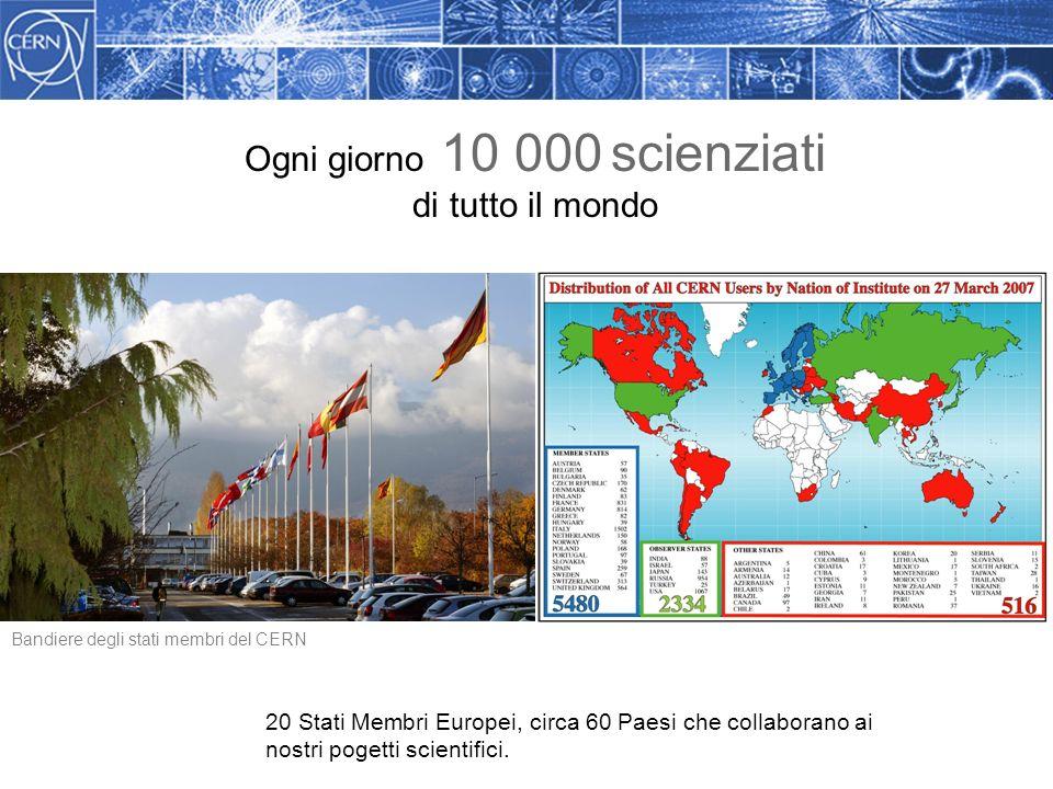 Methodology Ogni giorno 10 000 scienziati di tutto il mondo 20 Stati Membri Europei, circa 60 Paesi che collaborano ai nostri pogetti scientifici.