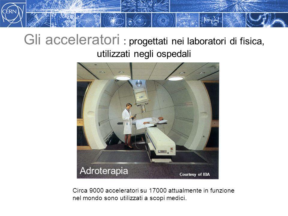 Gli acceleratori : progettati nei laboratori di fisica, utilizzati negli ospedali Courtesy of IBA Adroterapia Circa 9000 acceleratori su 17000 attualmente in funzione nel mondo sono utilizzati a scopi medici.