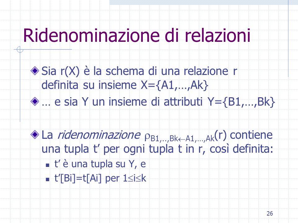 26 Ridenominazione di relazioni Sia r(X) è la schema di una relazione r definita su insieme X={A1,…,Ak} … e sia Y un insieme di attributi Y={B1,…,Bk}