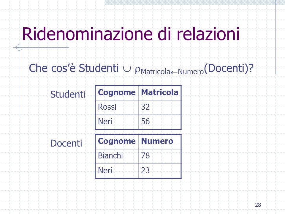 28 Ridenominazione di relazioni Che cos'è Studenti   Matricola  Numero (Docenti)? CognomeMatricola Rossi32 Neri56 Studenti CognomeNumero Bianchi78