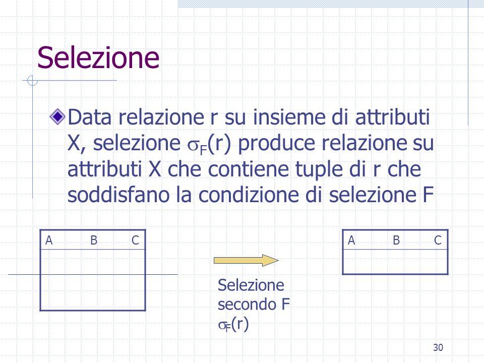 30 Selezione Data relazione r su insieme di attributi X, selezione  F (r) produce relazione su attributi X che contiene tuple di r che soddisfano la