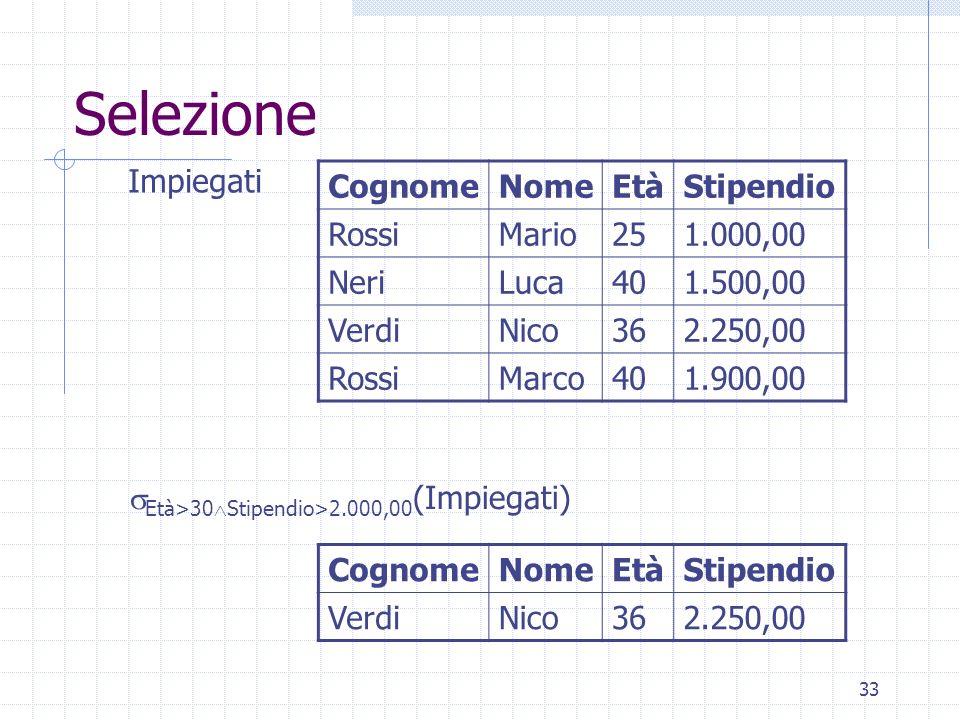 33 Selezione CognomeNomeEtàStipendio RossiMario251.000,00 NeriLuca401.500,00 VerdiNico362.250,00 RossiMarco401.900,00 Impiegati CognomeNomeEtàStipendi