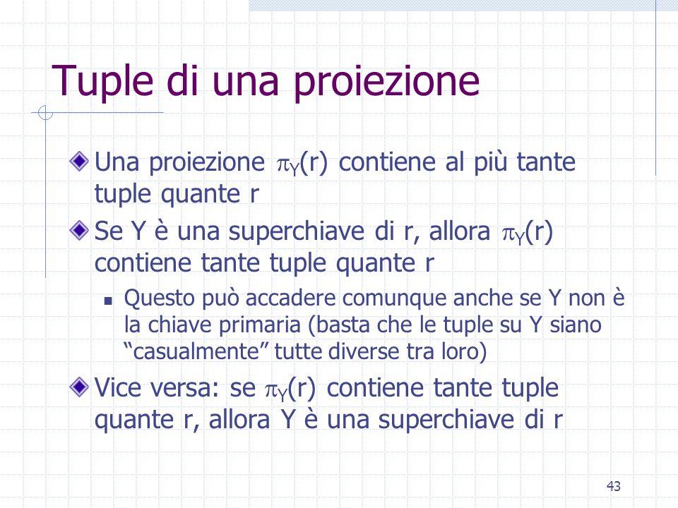 43 Tuple di una proiezione Una proiezione  Y (r) contiene al più tante tuple quante r Se Y è una superchiave di r, allora  Y (r) contiene tante tupl