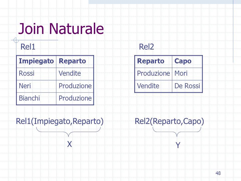 48 Join Naturale ImpiegatoReparto RossiVendite NeriProduzione BianchiProduzione RepartoCapo ProduzioneMori VenditeDe Rossi Rel1Rel2 Rel1(Impiegato,Rep