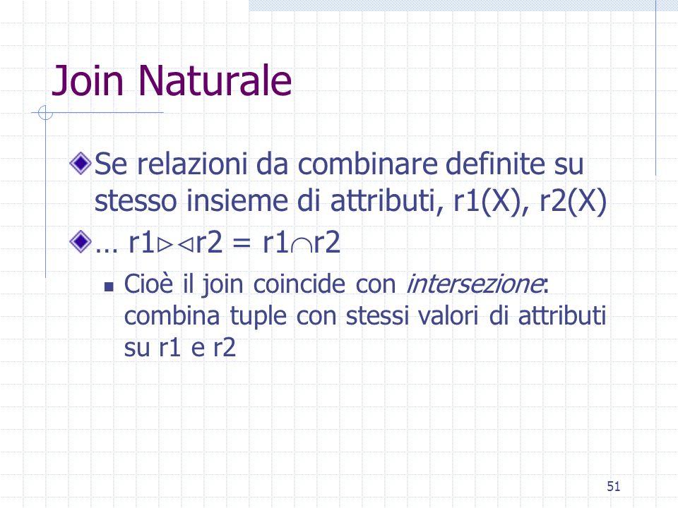 51 Join Naturale Se relazioni da combinare definite su stesso insieme di attributi, r1(X), r2(X) … r1  r2 = r1  r2 Cioè il join coincide con inters