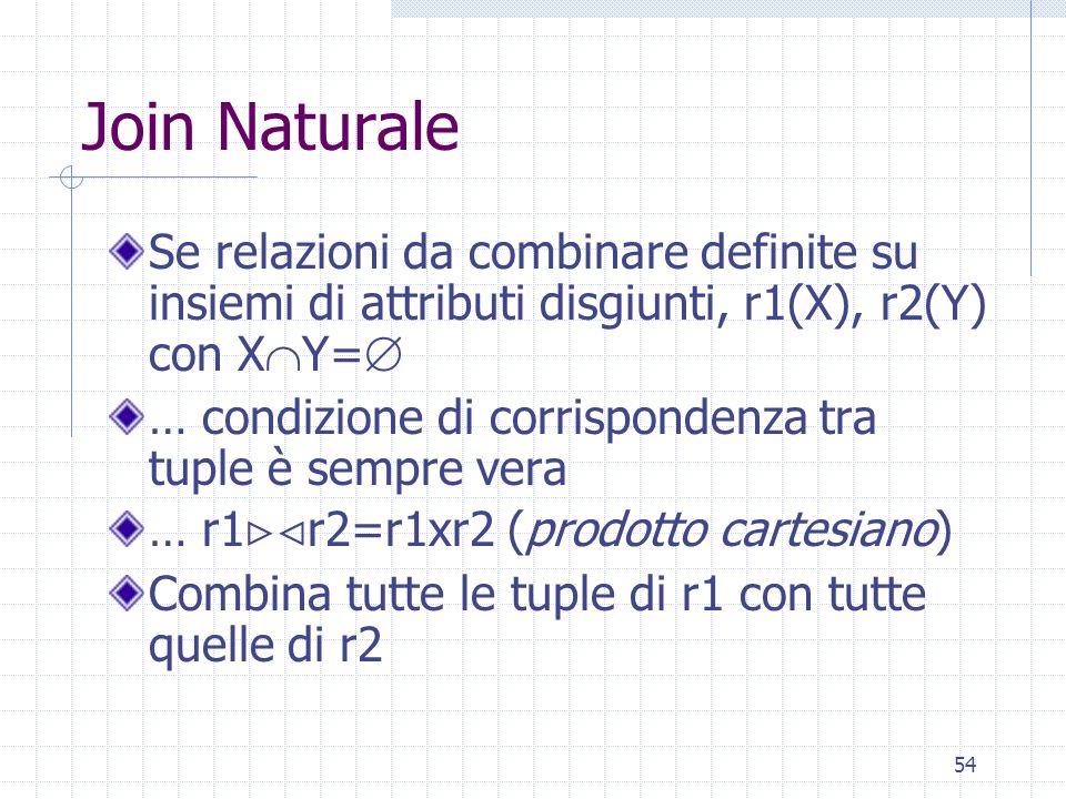 54 Join Naturale Se relazioni da combinare definite su insiemi di attributi disgiunti, r1(X), r2(Y) con X  Y=  … condizione di corrispondenza tra tu