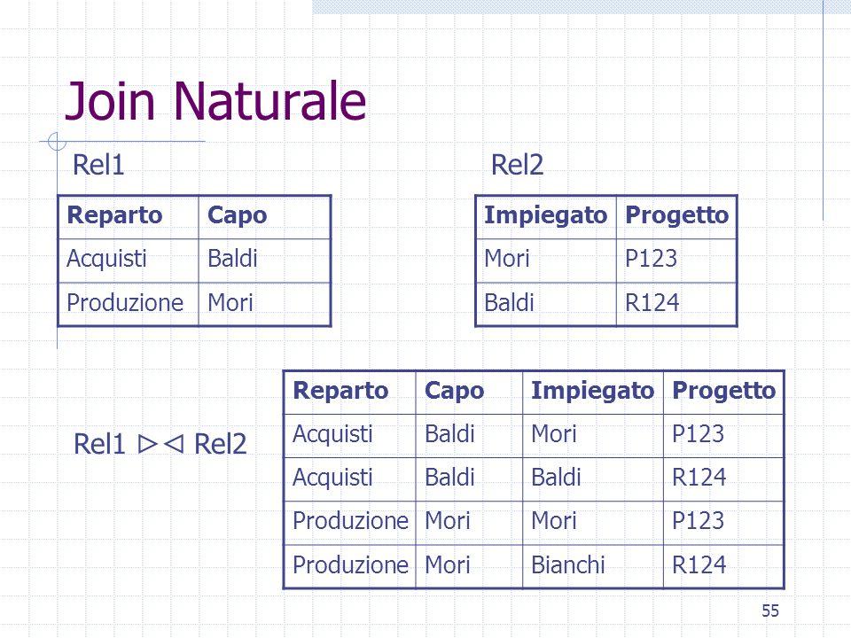 55 Join Naturale RepartoCapoImpiegatoProgetto AcquistiBaldiMoriP123 AcquistiBaldi R124 ProduzioneMori P123 ProduzioneMoriBianchiR124 RepartoCapo Acqui
