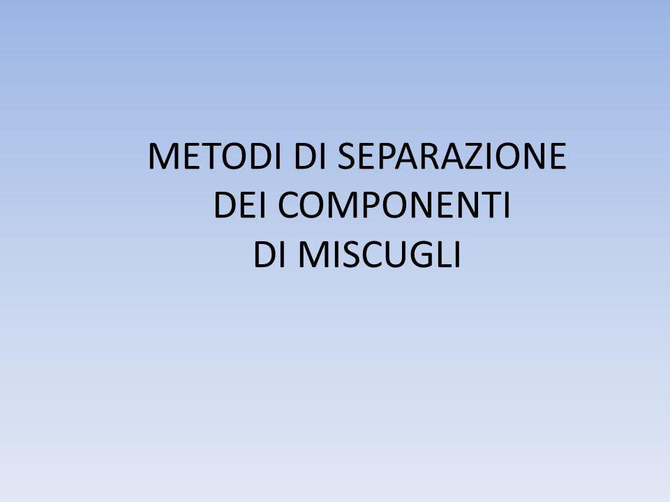METODI DI SEPARAZIONE DEI COMPONENTI DI MISCUGLI