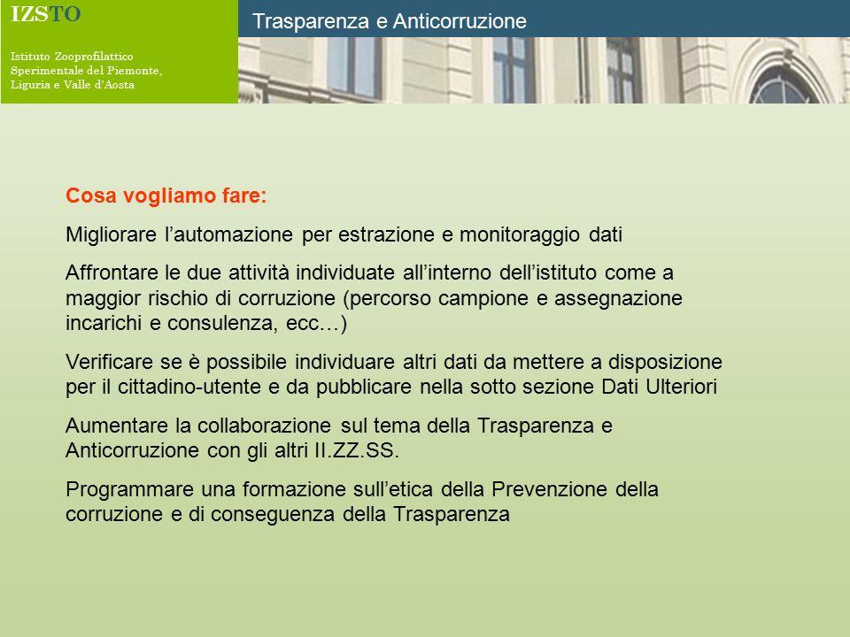 IZSTO Istituto Zooprofilattico Sperimentale del Piemonte, Liguria e Valle d'Aosta Trasparenza e Anticorruzione Cosa vogliamo fare: Migliorare l'automa