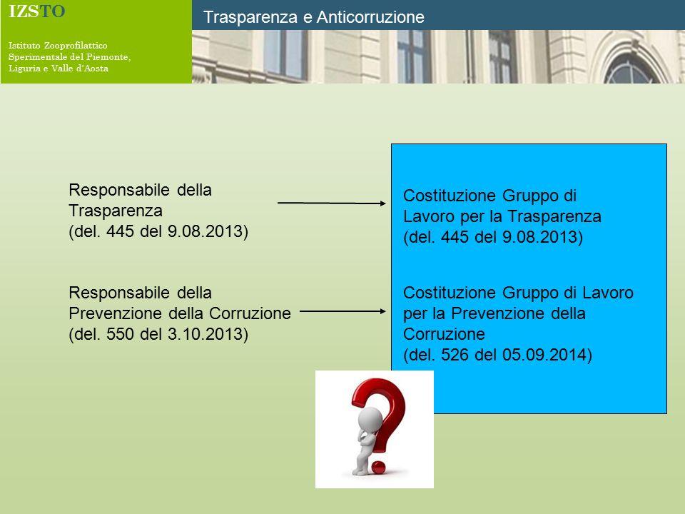 IZSTO Istituto Zooprofilattico Sperimentale del Piemonte, Liguria e Valle d'Aosta Trasparenza e Anticorruzione Responsabile della Trasparenza (del. 44