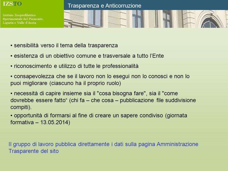 IZSTO Istituto Zooprofilattico Sperimentale del Piemonte, Liguria e Valle d'Aosta Trasparenza e Anticorruzione sensibilità verso il tema della traspar