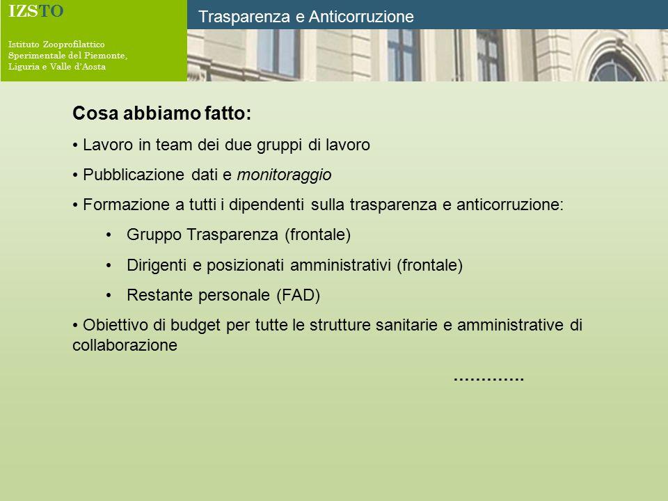 IZSTO Istituto Zooprofilattico Sperimentale del Piemonte, Liguria e Valle d'Aosta Trasparenza e Anticorruzione Cosa abbiamo fatto: Lavoro in team dei