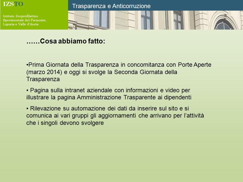 IZSTO Istituto Zooprofilattico Sperimentale del Piemonte, Liguria e Valle d'Aosta Trasparenza e Anticorruzione ……Cosa abbiamo fatto: Prima Giornata de