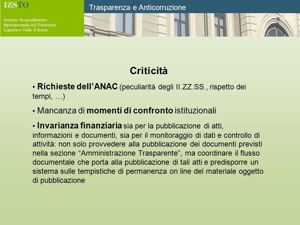 IZSTO Istituto Zooprofilattico Sperimentale del Piemonte, Liguria e Valle d'Aosta Trasparenza e Anticorruzione Criticità Richieste dell'ANAC (peculiar