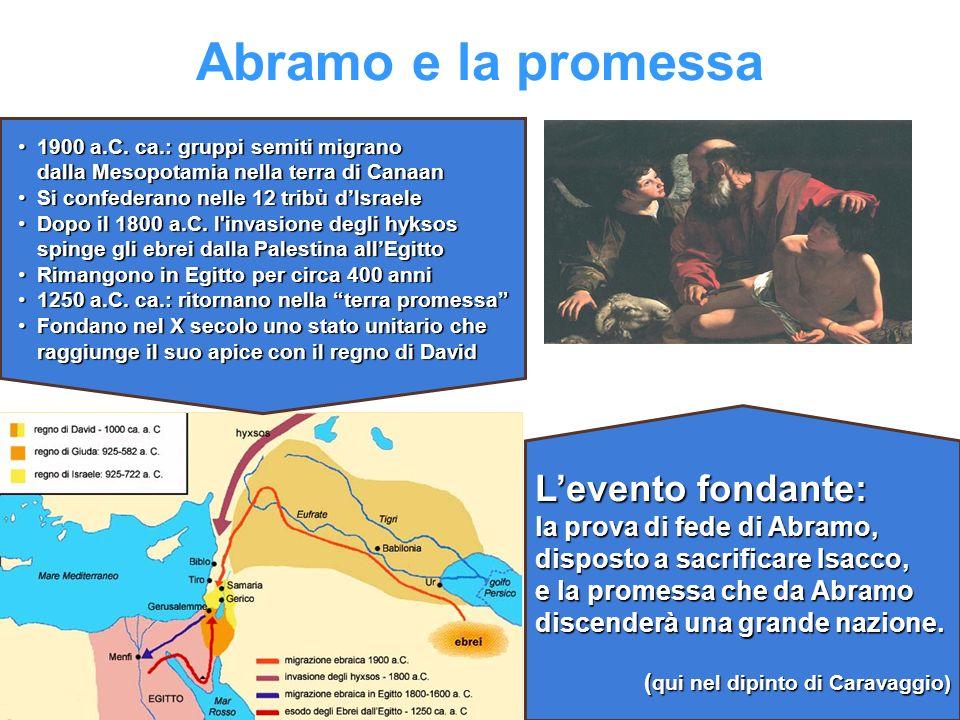 Abramo e la promessa 1900 a.C. ca.: gruppi semiti migrano1900 a.C. ca.: gruppi semiti migrano dalla Mesopotamia nella terra di Canaan Si confederano n