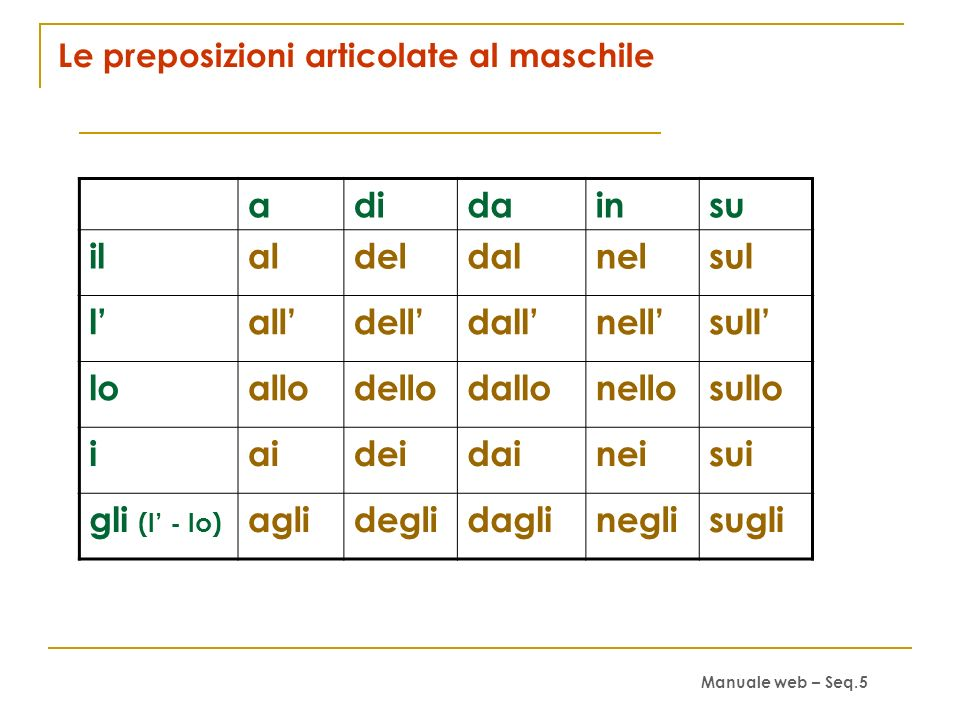 Le preposizioni articolate al maschile adidainsu ilaldeldalnelsul l'all'dell'dall'nell'sull' loallodellodallonellosullo iaideidaineisui gli (l' - lo)