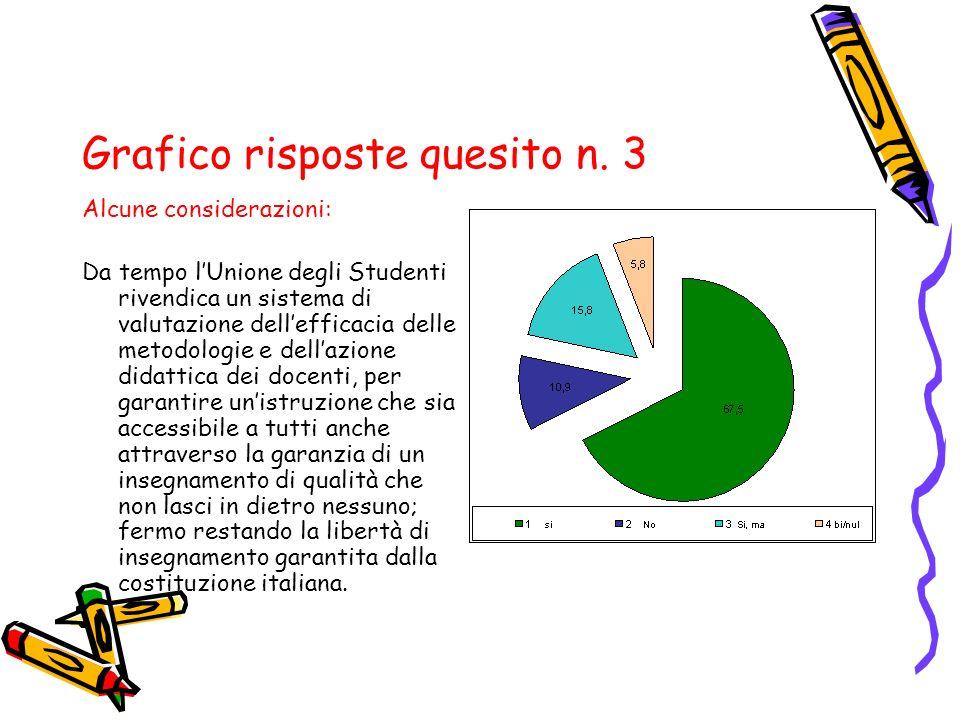 Grafico risposte quesito n. 3 Alcune considerazioni: Da tempo l'Unione degli Studenti rivendica un sistema di valutazione dell'efficacia delle metodol