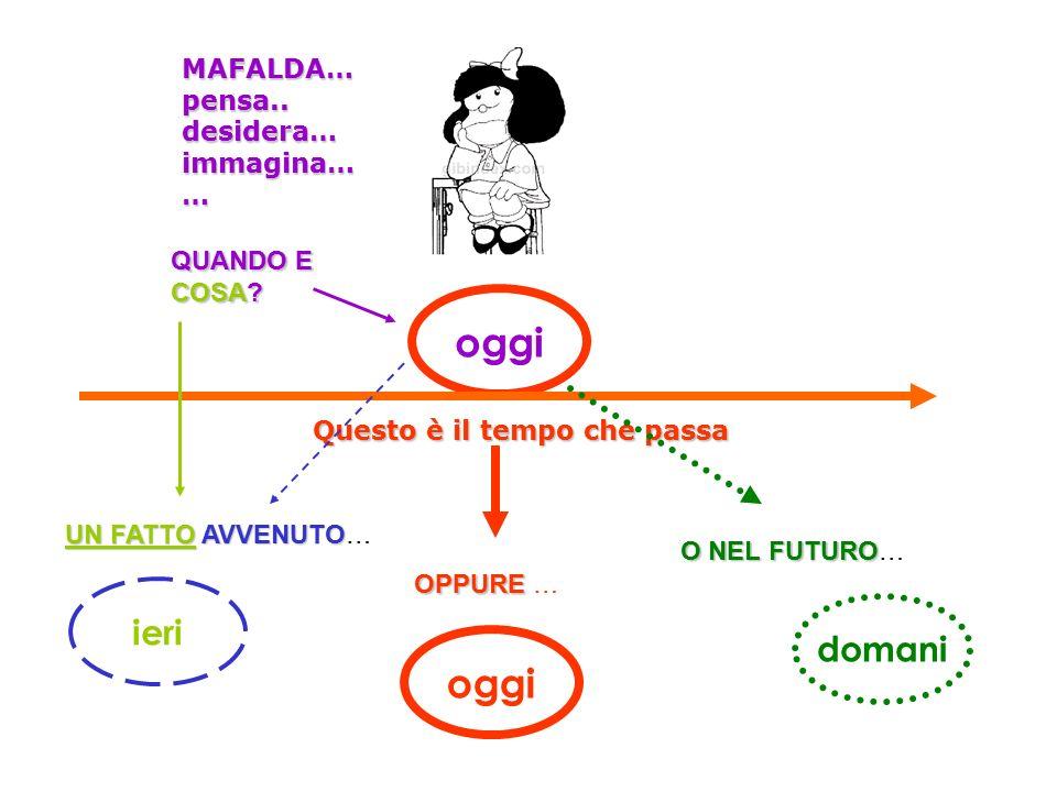 Questo è il tempo che passa oggi domani MAFALDA…pensa..desidera…immagina…… ieri oggi QUANDO E COSA? UN FATTO AVVENUTO UN FATTO AVVENUTO… OPPURE OPPURE