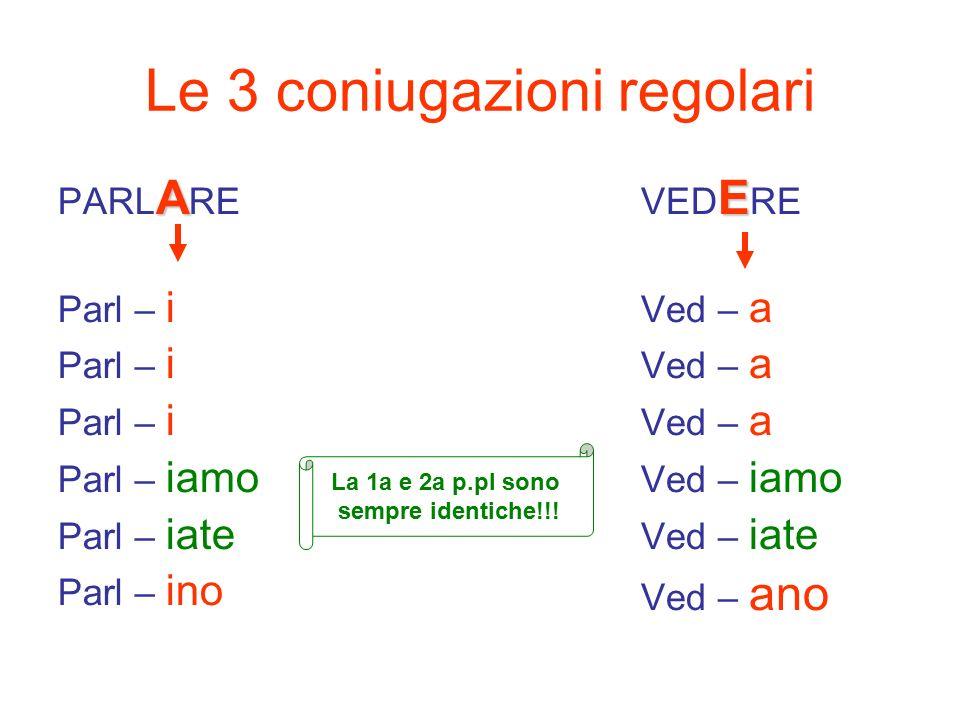 Le 3 coniugazioni regolari I PART I RE Part – a Part – iamo Part – iate Part – ano I FIN I RE ISC Fin - ISC – a Fin – iamo FIN – iate ISC Fin - ISC – ano La 1a e 2a p.pl sono sempre identiche!!.