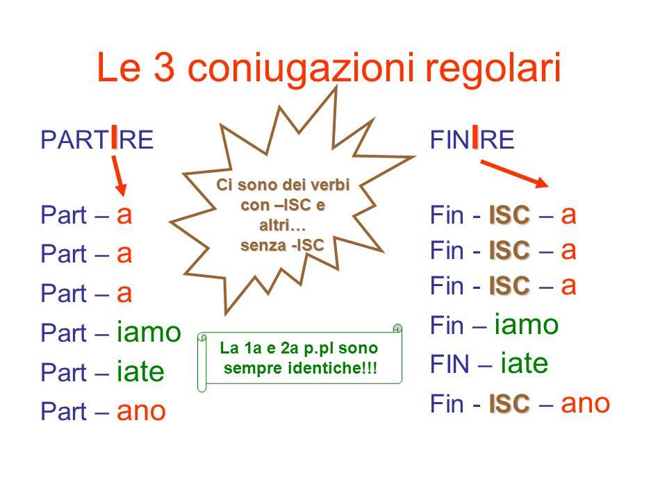Le 3 coniugazioni regolari I PART I RE Part – a Part – iamo Part – iate Part – ano I FIN I RE ISC Fin - ISC – a Fin – iamo FIN – iate ISC Fin - ISC –
